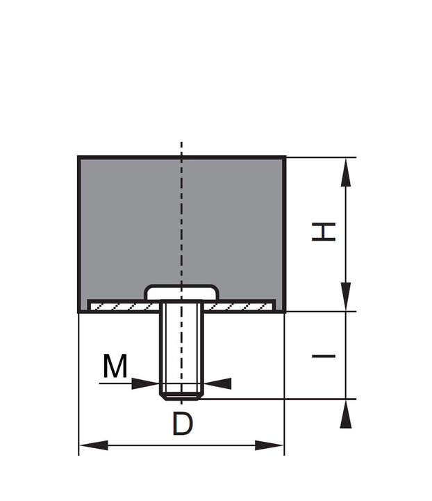 Sketch rubber buffer cylindrical type DZ